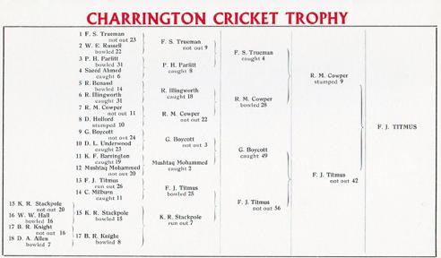 Charrington Cricket Trophy Lords August 1966 one wicket contest competition fred titmus programme rules tournament signed peter parfitt memorabilia autograph