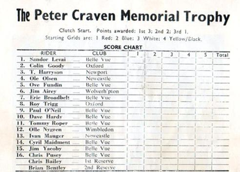 Peter-Craven-memorial-meeting-trophy-programme-1967-speedway-memorabilia-ole-olsen-autograph-olle-nygren-ove-fundin-belle-vue-manchester-motor-cycling-up-the-aces