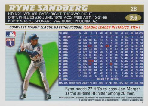 Ryne-Sandberg-autograph-signed-chicago-cubs-memorabilia-1996-topps-mlb-baseball-card-hall-of-fame-second-base-silver-slugger-gold-glove-phillies-manager-ryno