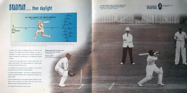 Sir Don Bradman memorabilia Australian Post Legend Commemorative Booklet Cricket memorabilia statistics